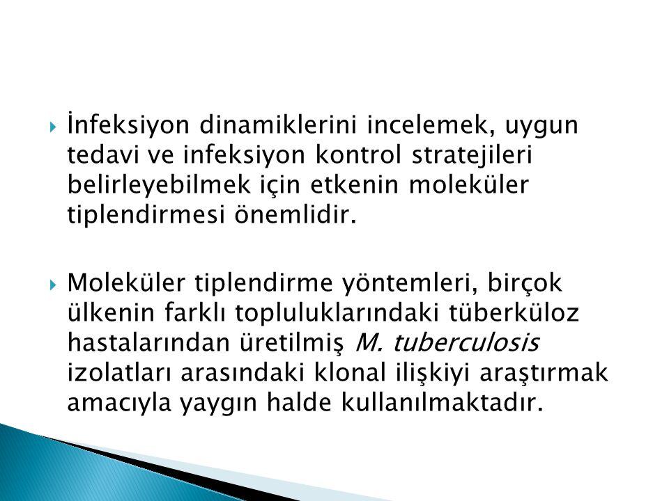  İstanbul DETAE Tüberküloz ve Moleküler Epidemiyoloji biriminde spoligotyping ve 24 locus MIRU-VNTR tiplendirme yöntemleriyle genotip tayini yapılmış ve ilaç direnç testleri yapılmış 465 olgu çalışmaya alındı.