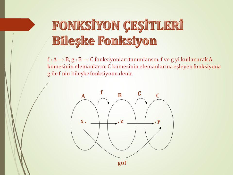 y = f(x) fonksiyonunun grafiği ile y = f –1 (x) in grafiği y = x doğrusuna göre birbirinin simetriğidir.