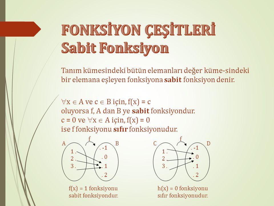 Tanım kümesindeki her elemanın görüntüsü yine aynı ise bu tip fonksiyona birim fonksiyon denir ve  ile gösterilir. f A B a. b. c.. a. b.c.c f : A 