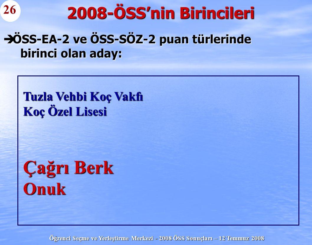 Öğrenci Seçme ve Yerleştirme Merkezi - 2008 ÖSS Sonuçları – 12 Temmuz 2008  ÖSS-EA-2 ve ÖSS-SÖZ-2 puan türlerinde birinci olan aday: 2008-ÖSS'nin Bir