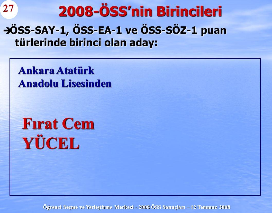 Öğrenci Seçme ve Yerleştirme Merkezi - 2008 ÖSS Sonuçları – 12 Temmuz 2008  ÖSS-SAY-1, ÖSS-EA-1 ve ÖSS-SÖZ-1 puan türlerinde birinci olan aday: 2008-