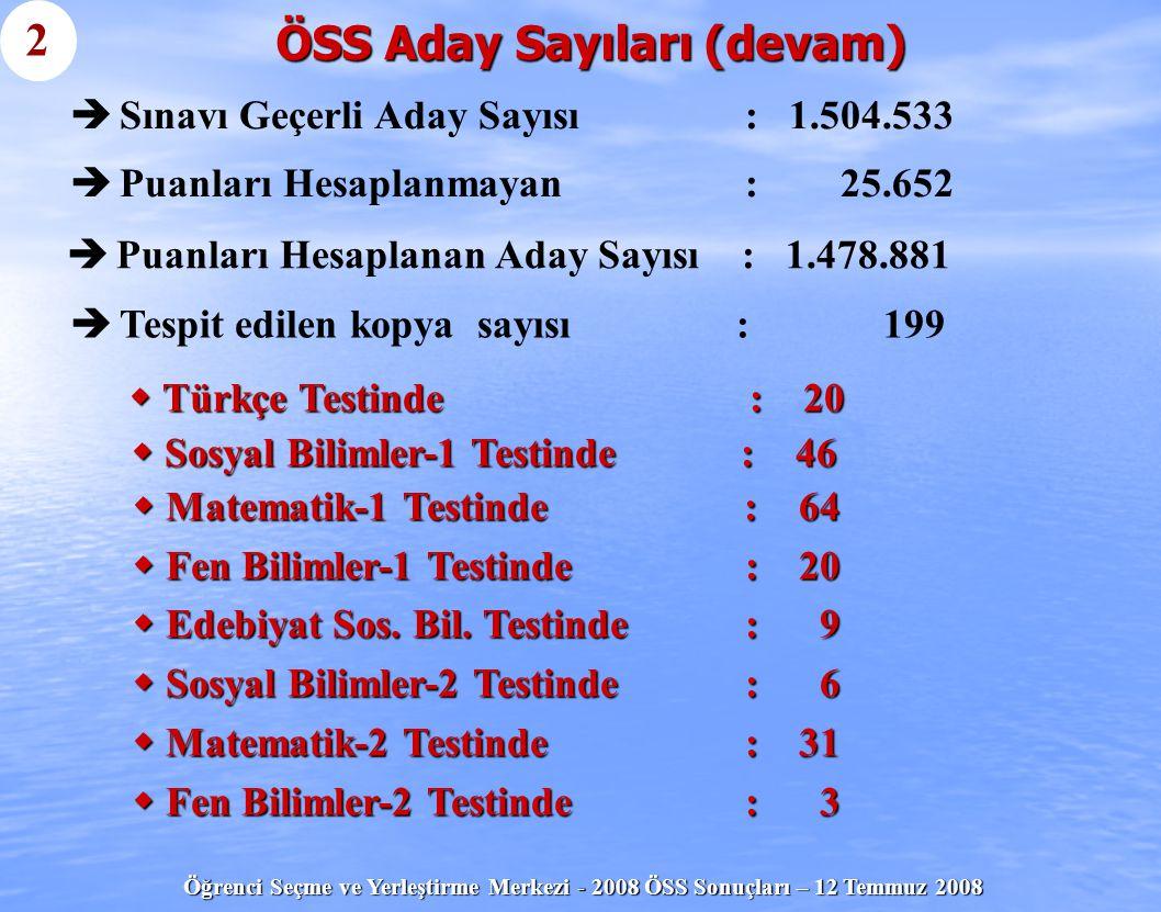 Öğrenci Seçme ve Yerleştirme Merkezi - 2008 ÖSS Sonuçları – 12 Temmuz 2008 ÖSS Aday Sayıları (devam) 2   Sınavı Geçerli Aday Sayısı : 1.504.533  