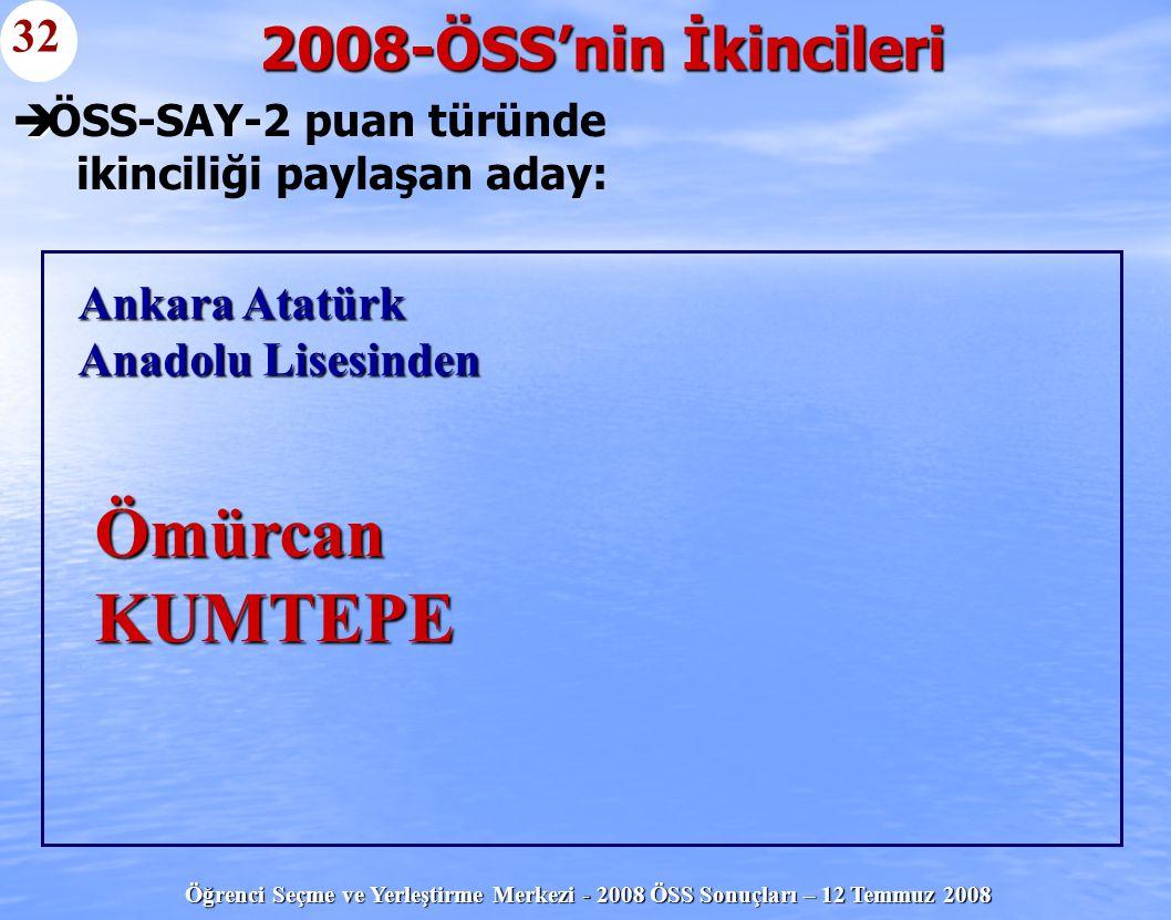 Öğrenci Seçme ve Yerleştirme Merkezi - 2008 ÖSS Sonuçları – 12 Temmuz 2008   ÖSS-SAY-2 puan türünde ikinciliği paylaşan aday: 2008-ÖSS'nin İkinciler