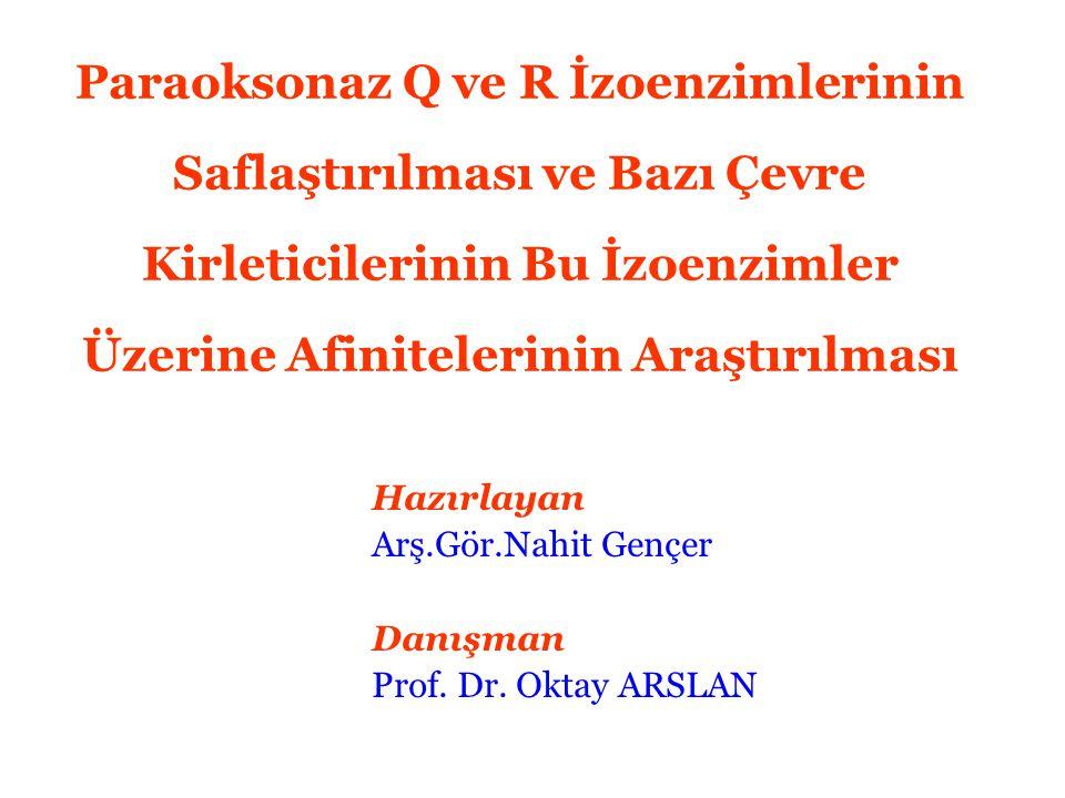 OP ve Sinir Gazlarının Detoksifikasyonu Organofosforus İnsektisit İnsektisit Organofosforus oxon oxon Dietil fosfat Sinir gazları