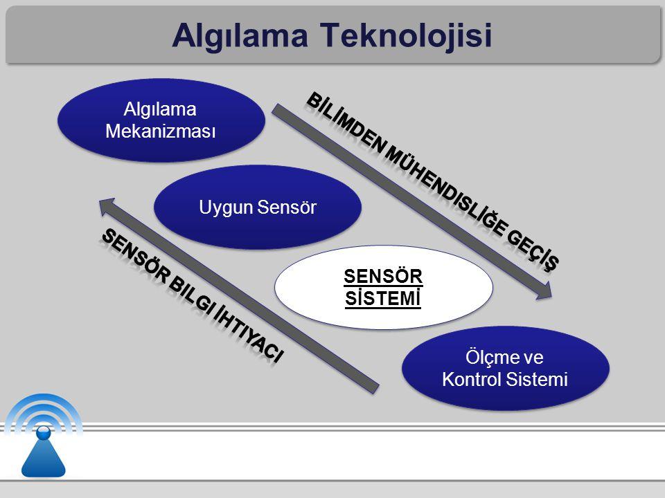 Algılama Teknolojisi Algılama Mekanizması Uygun Sensör SENSÖR SİSTEMİ Ölçme ve Kontrol Sistemi