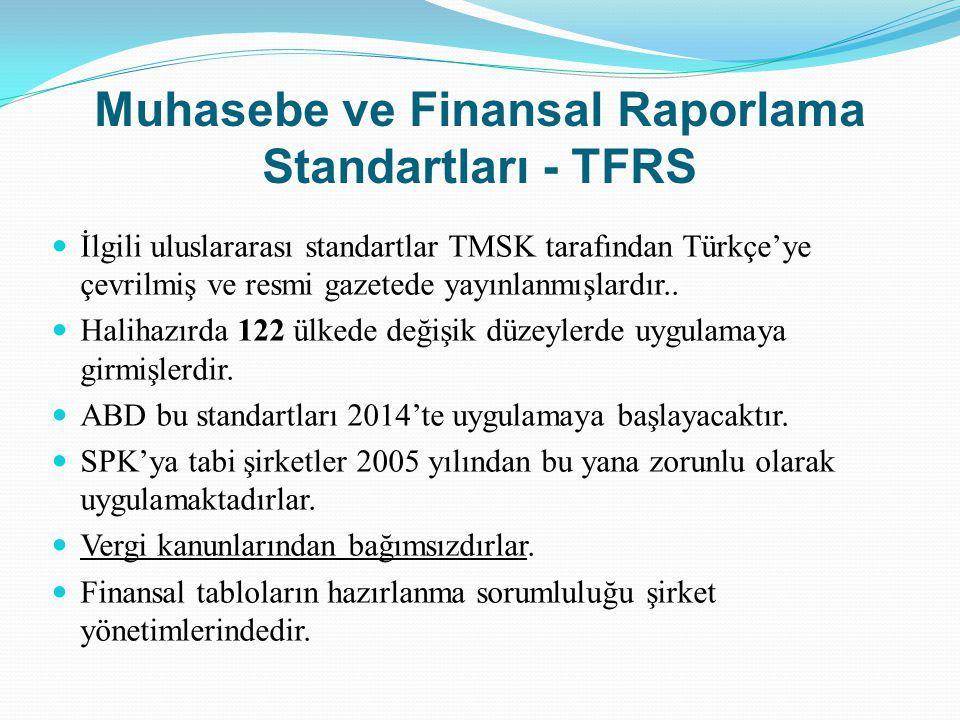 Muhasebe ve Finansal Raporlama Standartları - TFRS İlgili uluslararası standartlar TMSK tarafından Türkçe'ye çevrilmiş ve resmi gazetede yayınlanmışla