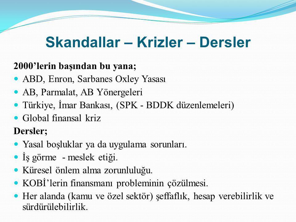 Skandallar – Krizler – Dersler 2000'lerin başından bu yana; ABD, Enron, Sarbanes Oxley Yasası AB, Parmalat, AB Yönergeleri Türkiye, İmar Bankası, (SPK