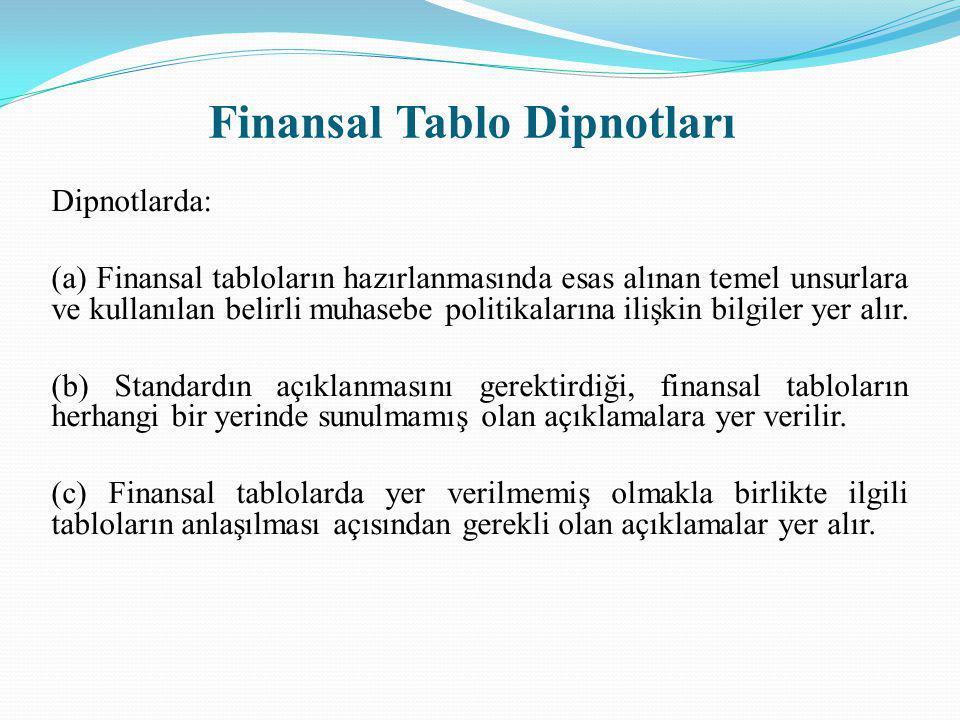 Finansal Tablo Dipnotları Dipnotlarda: (a) Finansal tabloların hazırlanmasında esas alınan temel unsurlara ve kullanılan belirli muhasebe politikaları