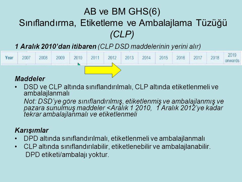 1 Aralık 2010'dan itibaren (CLP DSD maddelerinin yerini alır) Maddeler DSD ve CLP altında sınıflandırılmalı, CLP altında etiketlenmeli ve ambalajlanmalı Not: DSD'ye göre sınıflandırılmış, etiketlenmiş ve ambalajlanmış ve pazara sunulmuş maddeler <Aralık 1 2010, 1 Aralık 2012'ye kadar tekrar ambalajlanmalı ve etiketlenmeli Karışımlar DPD altında sınıflandırılmalı, etiketlenmeli ve ambalajlanmalı CLP altında sınıflandırılabilir, etiketlenebilir ve ambalajlanabilir.