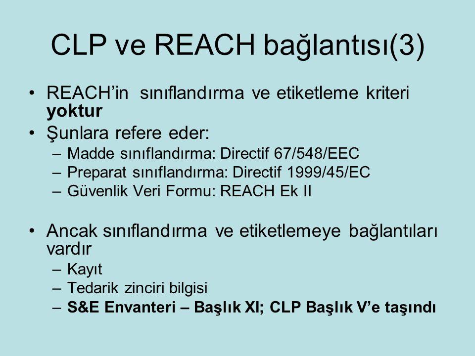 CLP ve REACH bağlantısı(3) REACH'in sınıflandırma ve etiketleme kriteri yoktur Şunlara refere eder: –Madde sınıflandırma: Directif 67/548/EEC –Preparat sınıflandırma: Directif 1999/45/EC –Güvenlik Veri Formu: REACH Ek II Ancak sınıflandırma ve etiketlemeye bağlantıları vardır –Kayıt –Tedarik zinciri bilgisi –S&E Envanteri – Başlık XI; CLP Başlık V'e taşındı