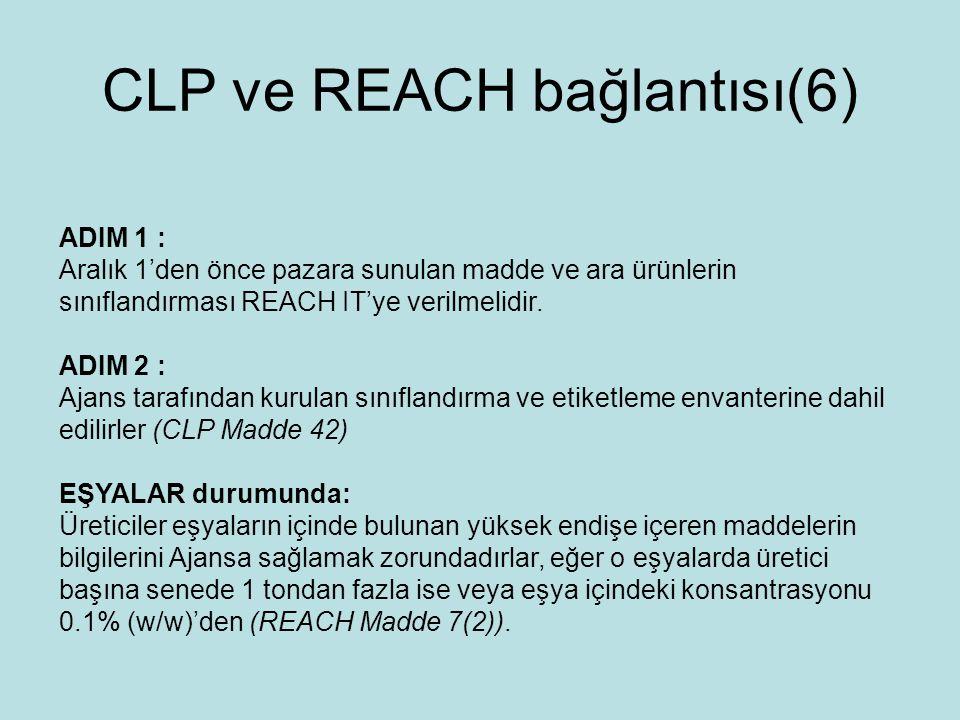 CLP ve REACH bağlantısı(6) ADIM 1 : Aralık 1'den önce pazara sunulan madde ve ara ürünlerin sınıflandırması REACH IT'ye verilmelidir.