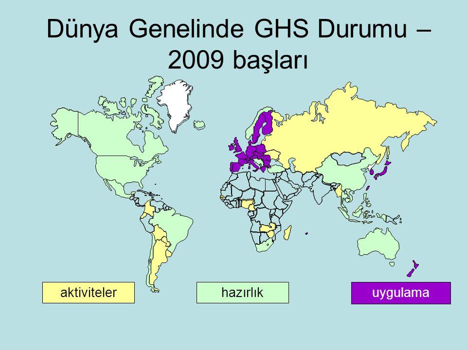 Dünya Genelinde GHS Durumu – 2009 başları