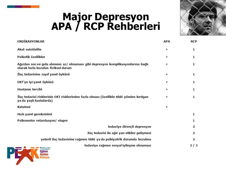 ENDİKASYONLARAPARCP Akut suisidalite+1 Psikotik özellikler+1 Ağızdan sıvı ve gıda alımının az/ olmaması gibi depresyon komplikasyonlarına bağlı olarak