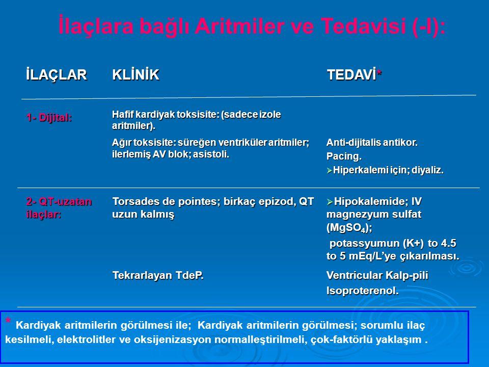 İLAÇLARKLİNİK TEDAVİ* 1- Dijital: Hafif kardiyak toksisite: (sadece izole aritmiler).