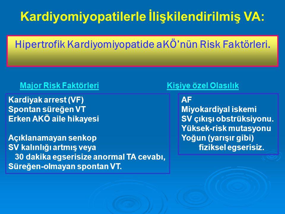 Hipertrofik Kardiyomiyopatide aKÖ'nün Risk Faktörleri.