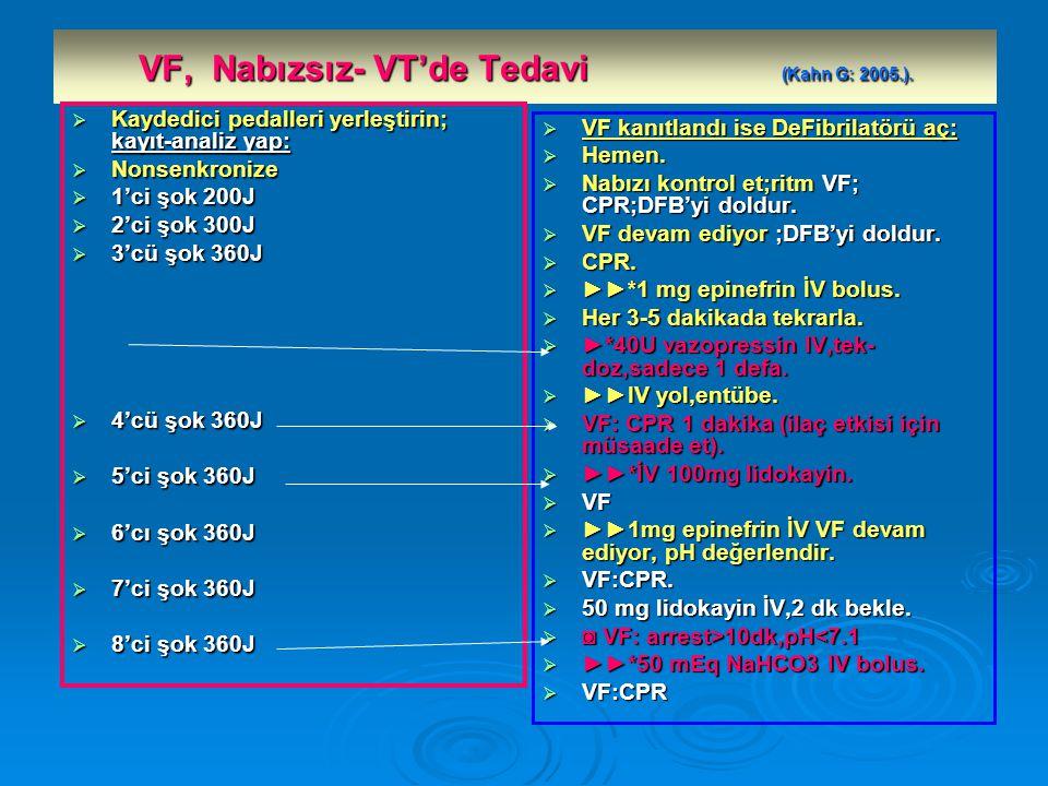 VF, Nabızsız- VT'de Tedavi (Kahn G: 2005.).