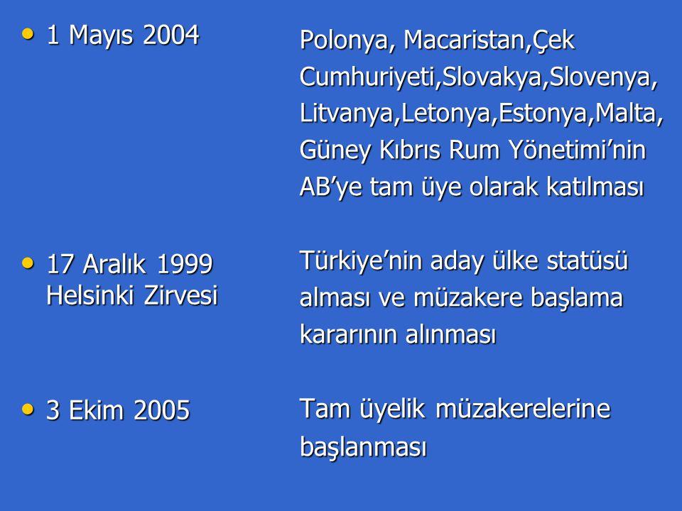 1 Mayıs 2004 1 Mayıs 2004 17 Aralık 1999 Helsinki Zirvesi 17 Aralık 1999 Helsinki Zirvesi 3 Ekim 2005 3 Ekim 2005 Polonya, Macaristan,Çek Cumhuriyeti,Slovakya,Slovenya,Litvanya,Letonya,Estonya,Malta, Güney Kıbrıs Rum Yönetimi'nin AB'ye tam üye olarak katılması Türkiye'nin aday ülke statüsü alması ve müzakere başlama kararının alınması Tam üyelik müzakerelerine başlanması