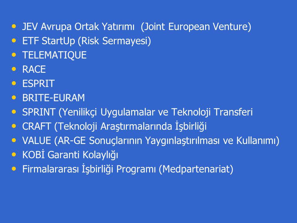 JEV Avrupa Ortak Yatırımı (Joint European Venture) ETF StartUp (Risk Sermayesi) TELEMATIQUE RACE ESPRIT BRITE-EURAM SPRINT (Yenilikçi Uygulamalar ve Teknoloji Transferi CRAFT (Teknoloji Araştırmalarında İşbirliği VALUE (AR-GE Sonuçlarının Yaygınlaştırılması ve Kullanımı) KOBİ Garanti Kolaylığı Firmalararası İşbirliği Programı (Medpartenariat)