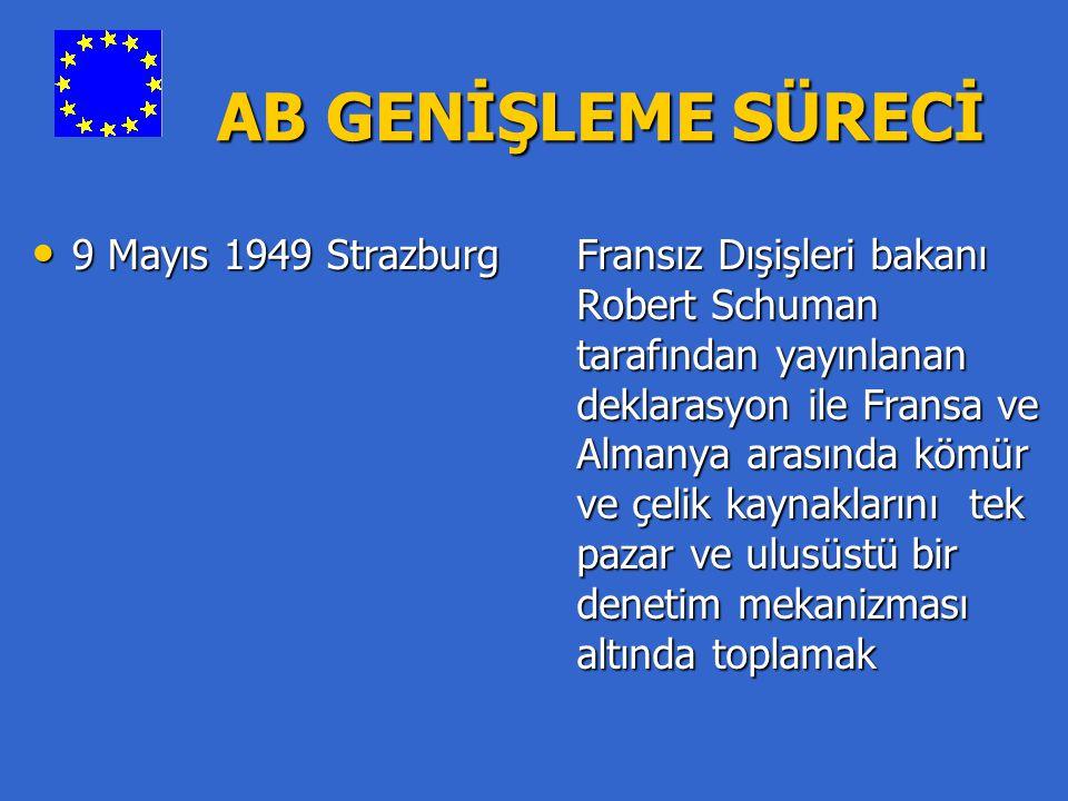 AB GENİŞLEME SÜRECİ AB GENİŞLEME SÜRECİ 9 Mayıs 1949 Strazburg 9 Mayıs 1949 Strazburg Fransız Dışişleri bakanı Robert Schuman tarafından yayınlanan deklarasyon ile Fransa ve Almanya arasında kömür ve çelik kaynaklarını tek pazar ve ulusüstü bir denetim mekanizması altında toplamak