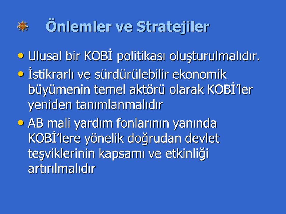 Önlemler ve Stratejiler Ulusal bir KOBİ politikası oluşturulmalıdır.