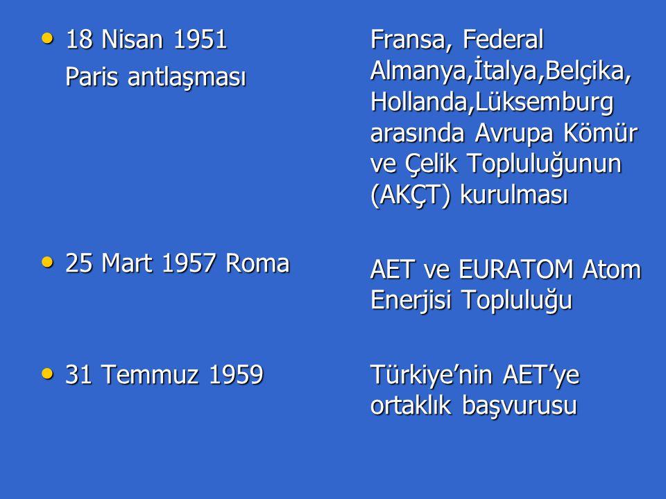 18 Nisan 1951 18 Nisan 1951 Paris antlaşması 25 Mart 1957 Roma 25 Mart 1957 Roma 31 Temmuz 1959 31 Temmuz 1959 Fransa, Federal Almanya,İtalya,Belçika, Hollanda,Lüksemburg arasında Avrupa Kömür ve Çelik Topluluğunun (AKÇT) kurulması AET ve EURATOM Atom Enerjisi Topluluğu Türkiye'nin AET'ye ortaklık başvurusu