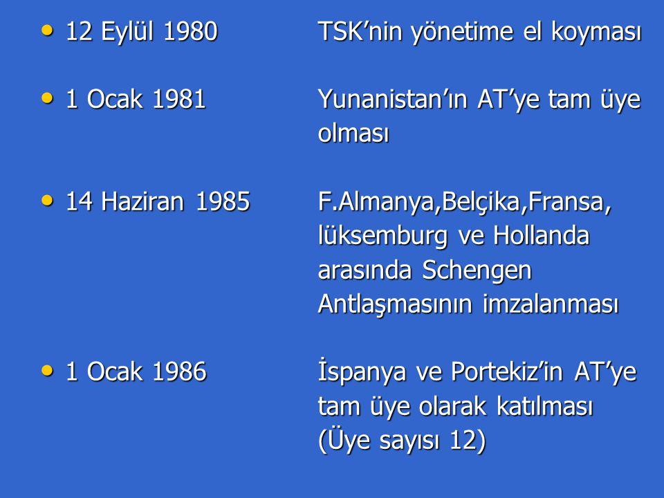 14 Nisan 1987 14 Nisan 1987 7 Şubat 1992 Maastricht Antlaşması 7 Şubat 1992 Maastricht Antlaşması Türkiye'nin tam üyelik müracaatı AT, AB olarak birleştirilmiştir.