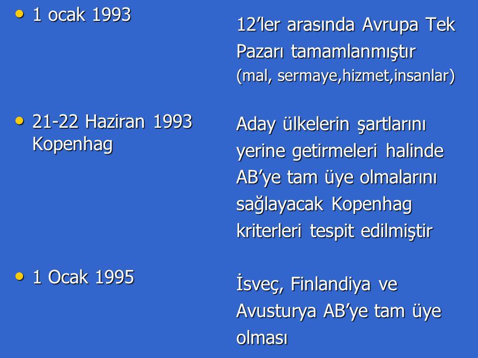 1 ocak 1996 1 ocak 1996 10-11 aralık 1999 Helsinki zirvesi 10-11 aralık 1999 Helsinki zirvesi 4 temmuz 2000 4 temmuz 2000 19 mart 2001 19 mart 2001 Türkiye-AB gümrük birliğinin yürürlüğe girmesi Türkiye'nin aday ülke olarak tanımlanması Başbakanlığa bağlı AB Genel Sekreterliği'nin Kurulması Siyasi ve ekonomik reform gündemi ortaya koyan Ulusal Programın uygulamaya konulması