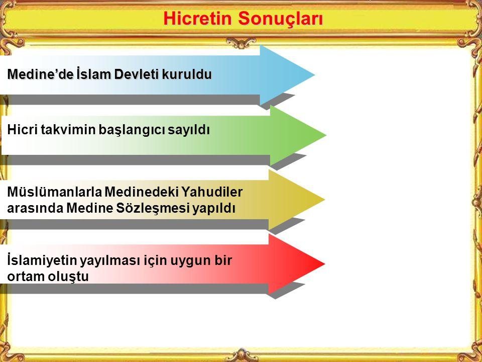 Oklar Hz. Muhammed'in Hicret ederken gittiği yolları göstermektedir. Sizce Medine'ye giderken neden bu yolu tercih etmiş olabilir? Oklar Hz. Muhammed'