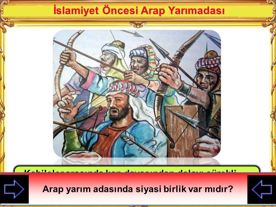 Oklar Hz.Muhammed'in Hicret ederken gittiği yolları göstermektedir.