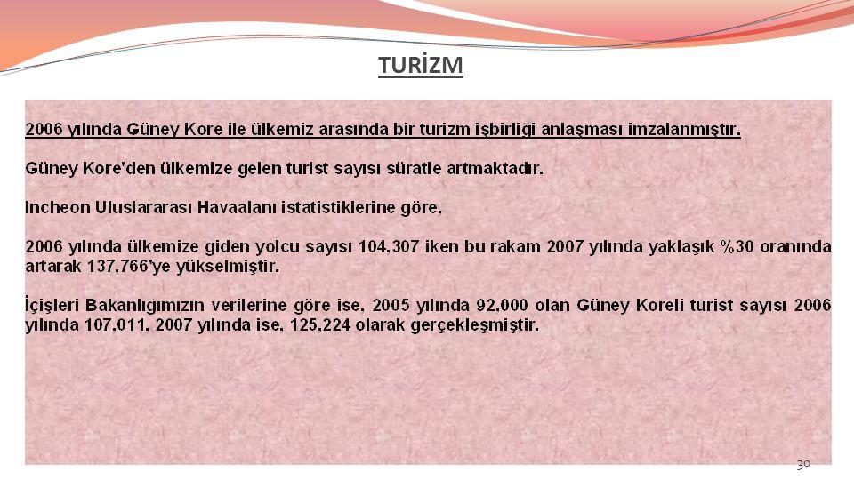 TURİZM 30
