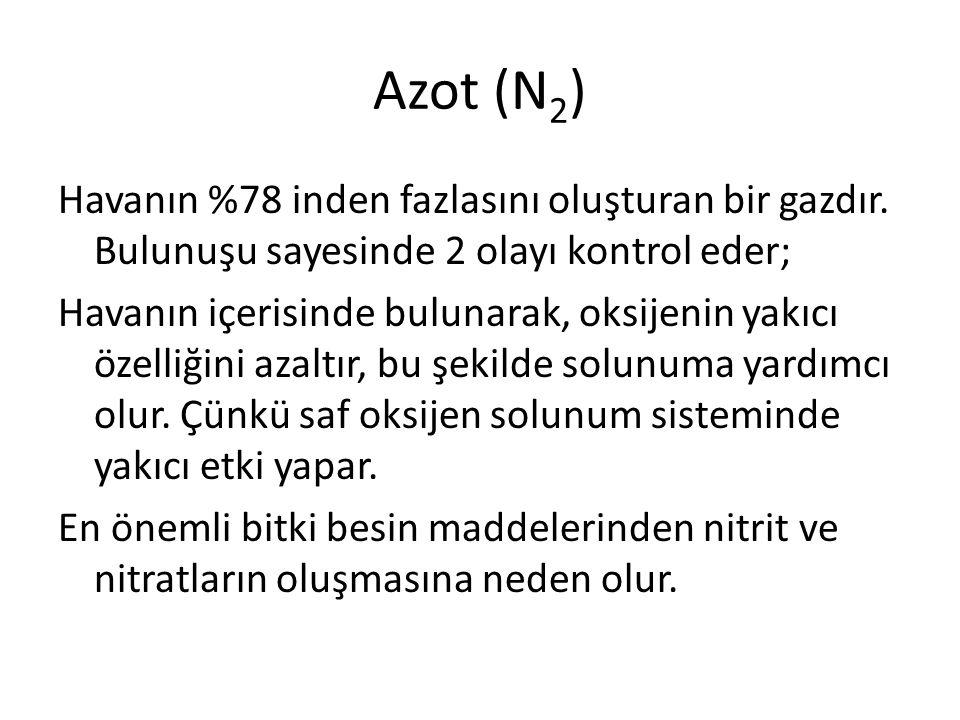 Azot (N 2 ) Havanın %78 inden fazlasını oluşturan bir gazdır. Bulunuşu sayesinde 2 olayı kontrol eder; Havanın içerisinde bulunarak, oksijenin yakıcı