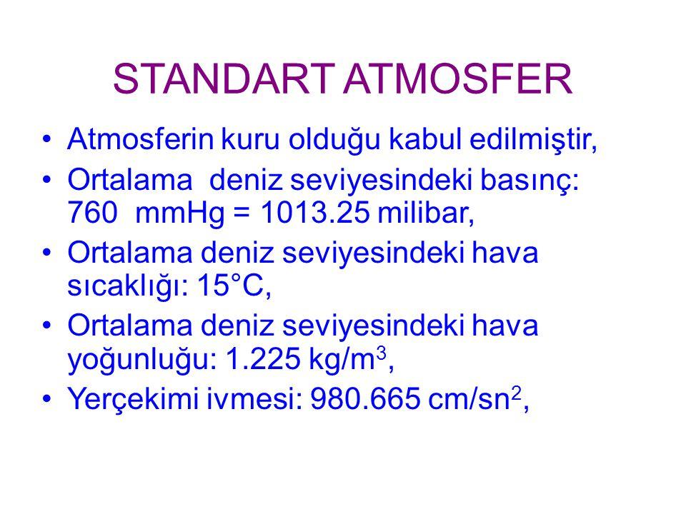 STANDART ATMOSFER Atmosferin kuru olduğu kabul edilmiştir, Ortalama deniz seviyesindeki basınç: 760 mmHg = 1013.25 milibar, Ortalama deniz seviyesinde
