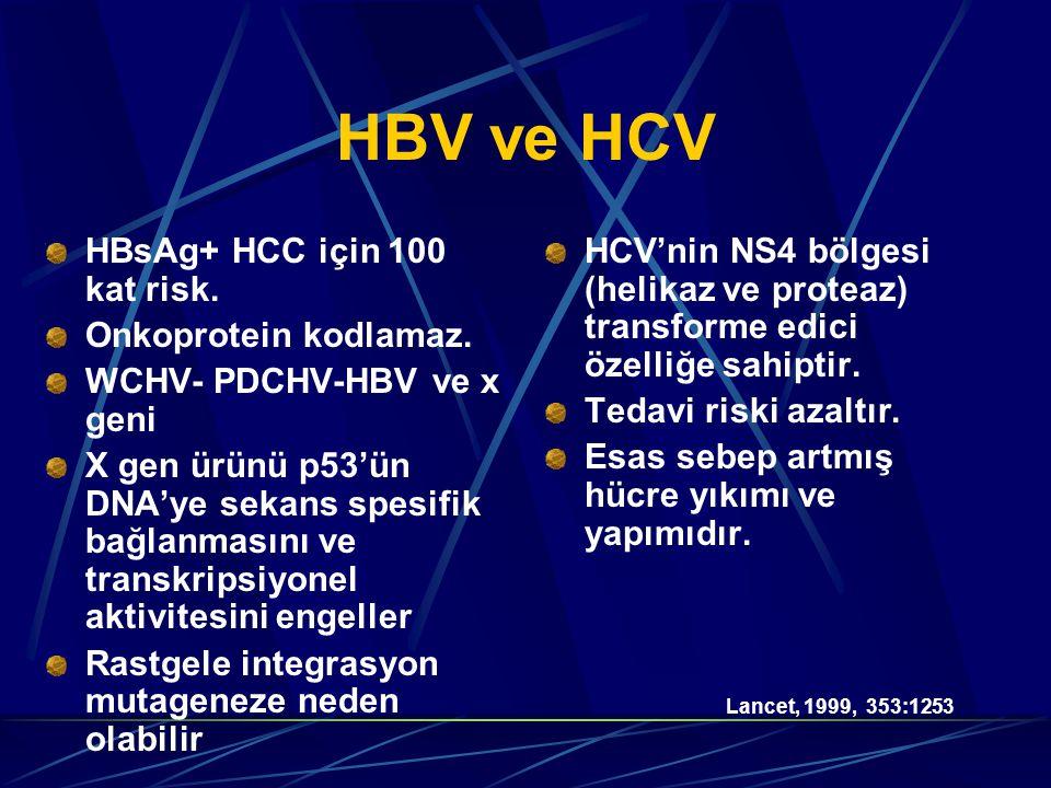 HBV ve HCV HBsAg+ HCC için 100 kat risk.Onkoprotein kodlamaz.