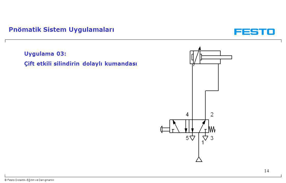 © Festo Didaktik- Eğitim ve Danışmanlık 14 Uygulama 03: Çift etkili silindirin dolaylı kumandası Pnömatik Sistem Uygulamaları