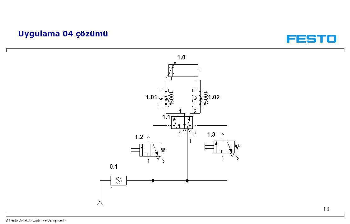 © Festo Didaktik- Eğitim ve Danışmanlık 16 1.0 1.1 1.2 1.3 1.011.02 Uygulama 04 çözümü 0.1