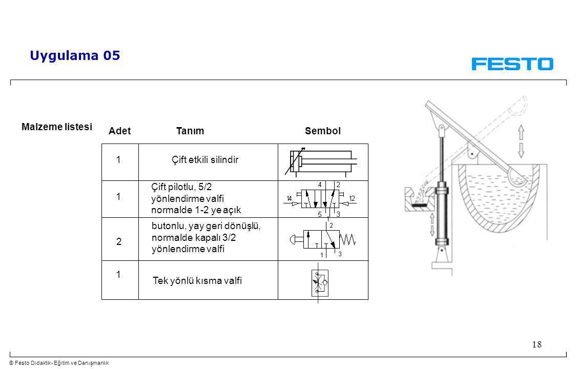 © Festo Didaktik- Eğitim ve Danışmanlık 18 AdetTanımSembol Malzeme listesi Çift etkili silindir1 Çift pilotlu, 5/2 yönlendirme valfi normalde 1-2 ye açık 1 2 butonlu, yay geri dönüşlü, normalde kapalı 3/2 yönlendirme valfi 1 Tek yönlü kısma valfi Uygulama 05