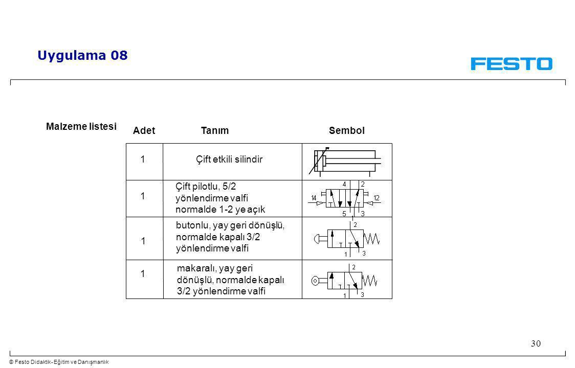 © Festo Didaktik- Eğitim ve Danışmanlık 30 AdetTanımSembol Malzeme listesi Çift etkili silindir1 Çift pilotlu, 5/2 yönlendirme valfi normalde 1-2 ye açık 1 1 butonlu, yay geri dönüşlü, normalde kapalı 3/2 yönlendirme valfi 1 makaralı, yay geri dönüşlü, normalde kapalı 3/2 yönlendirme valfi Uygulama 08