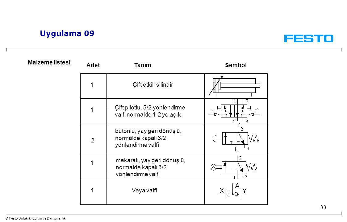 © Festo Didaktik- Eğitim ve Danışmanlık 33 AdetTanımSembol Malzeme listesi Çift etkili silindir1 Çift pilotlu, 5/2 yönlendirme valfi normalde 1-2 ye açık 1 2 butonlu, yay geri dönüşlü, normalde kapalı 3/2 yönlendirme valfi 1 makaralı, yay geri dönüşlü, normalde kapalı 3/2 yönlendirme valfi 1Veya valfi Uygulama 09