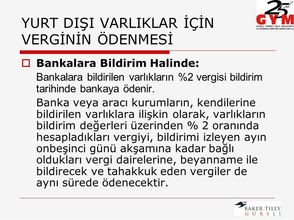 YURT DIŞI VARLIKLAR İÇİN VERGİNİN ÖDENMESİ  Bankalara Bildirim Halinde: Bankalara bildirilen varlıkların %2 vergisi bildirim tarihinde bankaya ödenir.