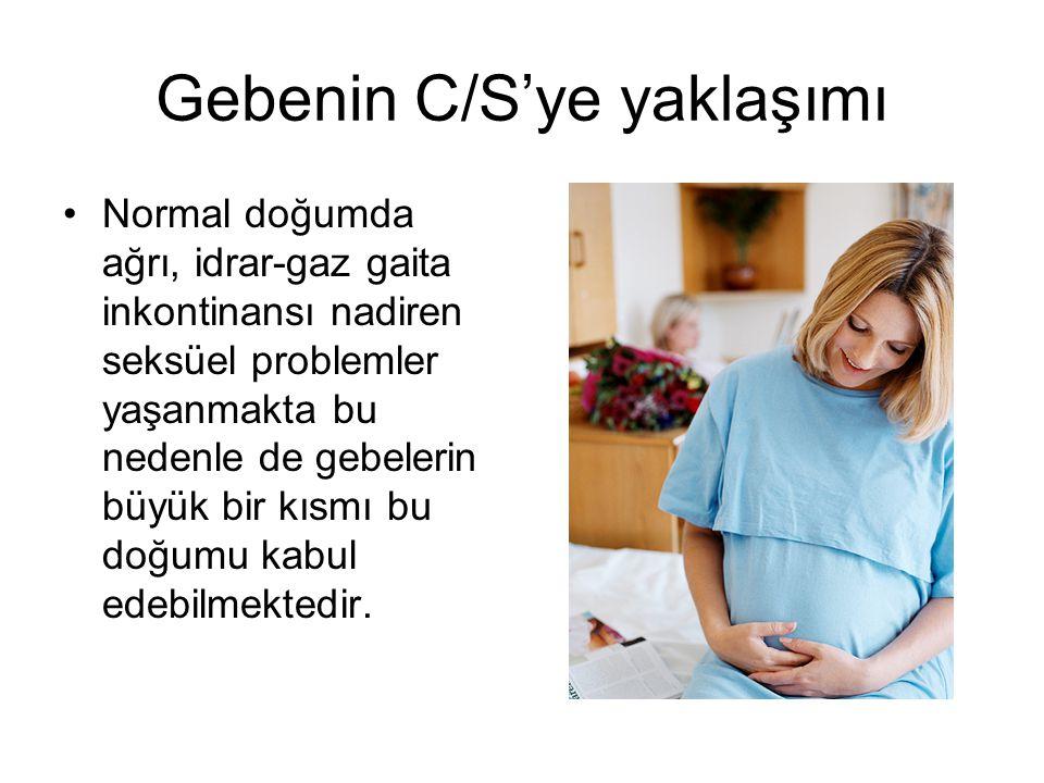 Gebenin C/S'ye yaklaşımı Normal doğumda ağrı, idrar-gaz gaita inkontinansı nadiren seksüel problemler yaşanmakta bu nedenle de gebelerin büyük bir kıs