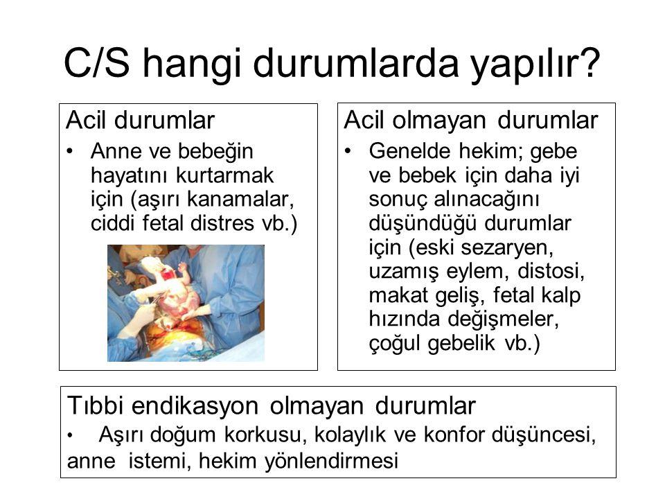 C/S hangi durumlarda yapılır? Acil durumlar Anne ve bebeğin hayatını kurtarmak için (aşırı kanamalar, ciddi fetal distres vb.) Acil olmayan durumlar G