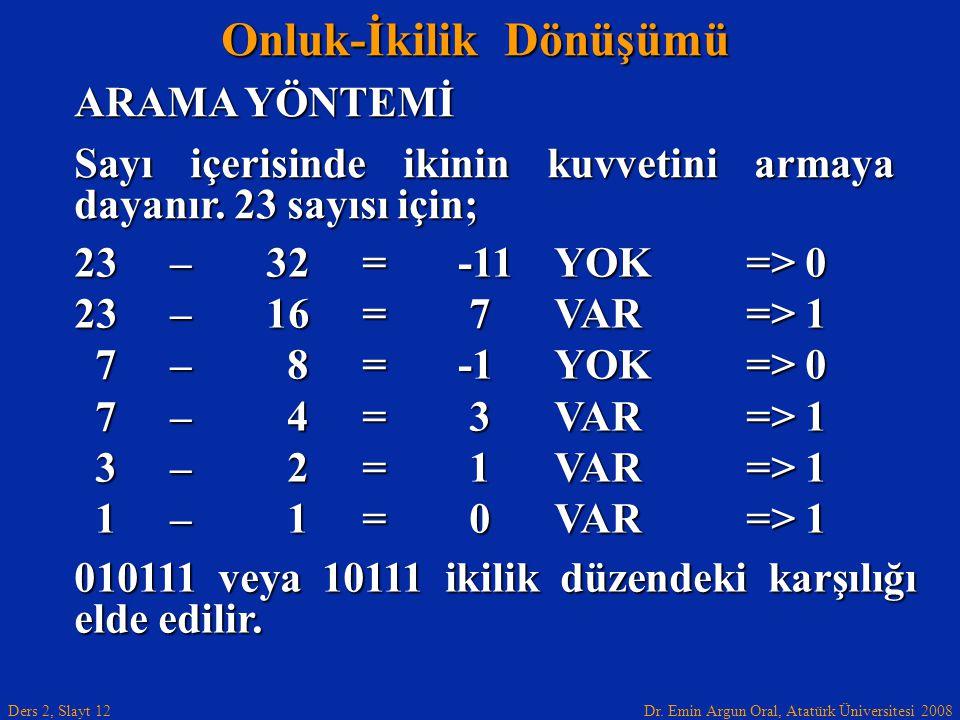 Dr. Emin Argun Oral, Atatürk Üniversitesi 2008 Ders 2, Slayt 12 Onluk-İkilik Dönüşümü ARAMA YÖNTEMİ Sayı içerisinde ikinin kuvvetini armaya dayanır. 2