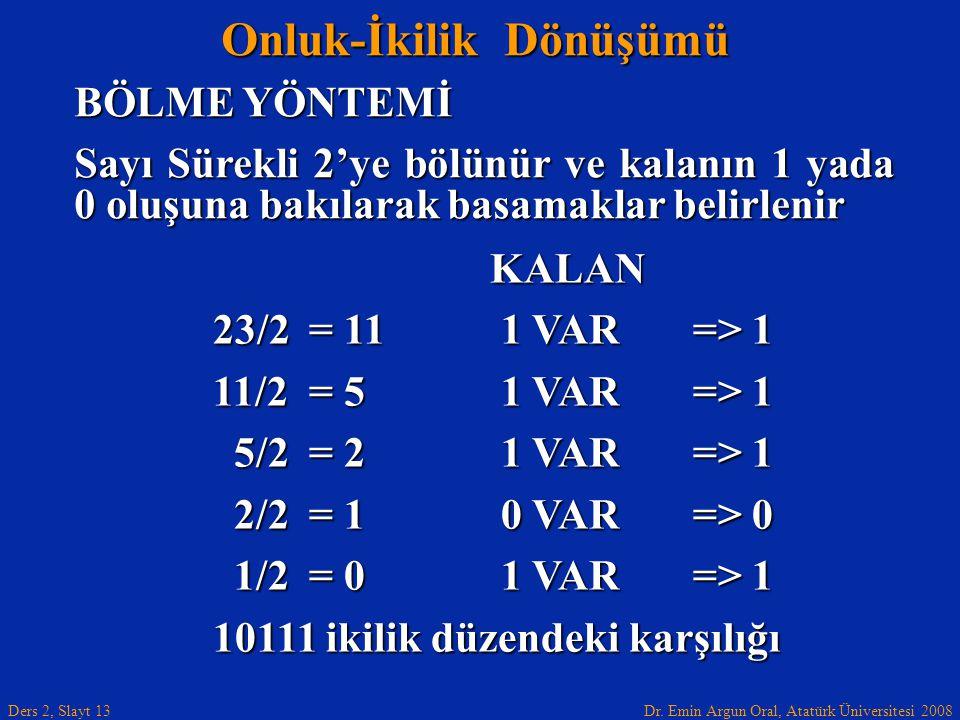Dr. Emin Argun Oral, Atatürk Üniversitesi 2008 Ders 2, Slayt 13 Onluk-İkilik Dönüşümü BÖLME YÖNTEMİ Sayı Sürekli 2'ye bölünür ve kalanın 1 yada 0 oluş