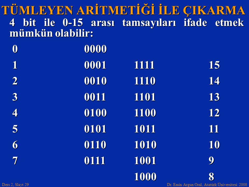 Dr. Emin Argun Oral, Atatürk Üniversitesi 2008 Ders 2, Slayt 29 TÜMLEYEN ARİTMETİĞİ İLE ÇIKARMA 4 bit ile 0-15 arası tamsayıları ifade etmek mümkün ol