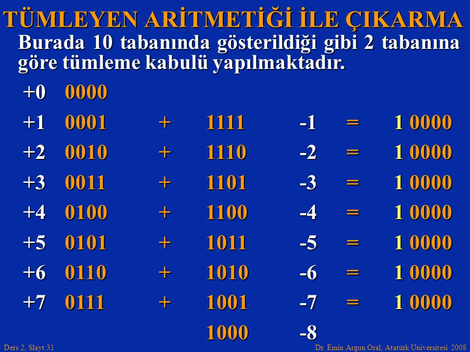 Dr. Emin Argun Oral, Atatürk Üniversitesi 2008 Ders 2, Slayt 31 TÜMLEYEN ARİTMETİĞİ İLE ÇIKARMA Burada 10 tabanında gösterildiği gibi 2 tabanına göre