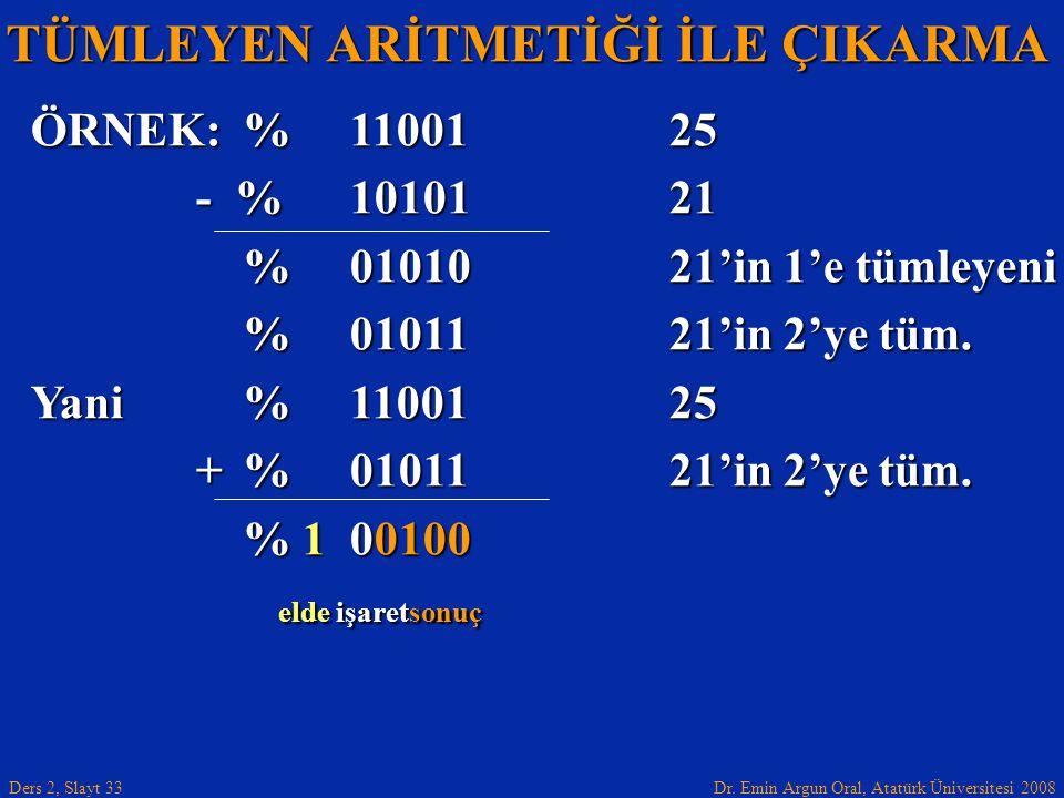 Dr. Emin Argun Oral, Atatürk Üniversitesi 2008 Ders 2, Slayt 33 TÜMLEYEN ARİTMETİĞİ İLE ÇIKARMA ÖRNEK:%1100125 - %1010121 - %1010121 %0101021'in 1'e t
