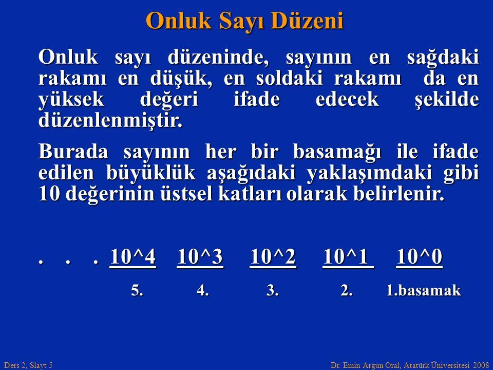 Dr. Emin Argun Oral, Atatürk Üniversitesi 2008 Ders 2, Slayt 5 Onluk Sayı Düzeni Onluk sayı düzeninde, sayının en sağdaki rakamı en düşük, en soldaki