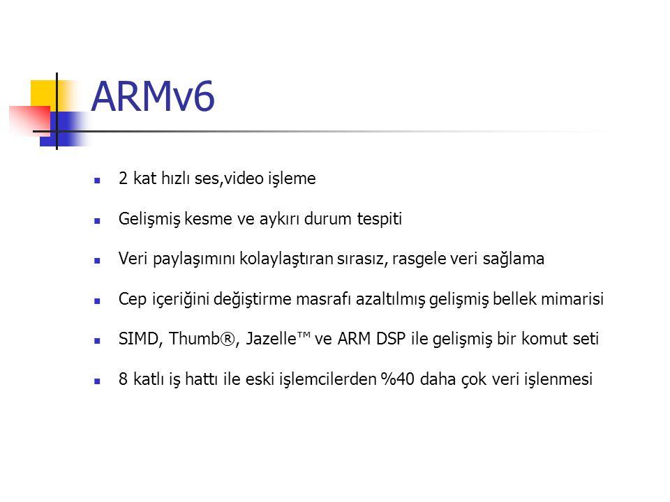 ARMv6 2 kat hızlı ses,video işleme Gelişmiş kesme ve aykırı durum tespiti Veri paylaşımını kolaylaştıran sırasız, rasgele veri sağlama Cep içeriğini d