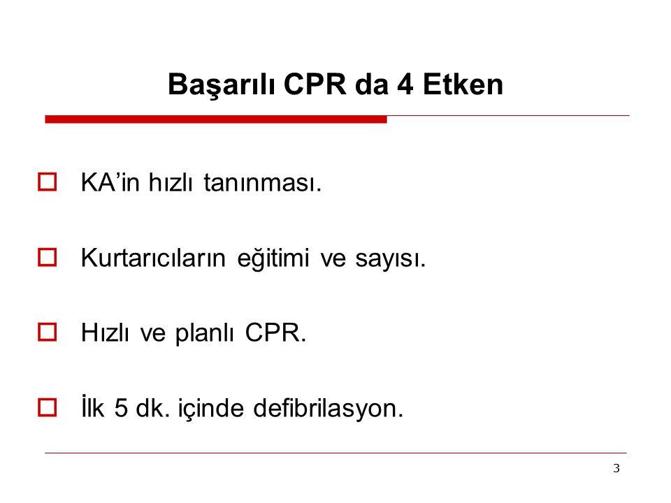 34 2dk CPR 2dk CPR 2dk CPR Ritim Kontrol K.Arrest Defi Şarj Adrenalin Asistoli ve NEA