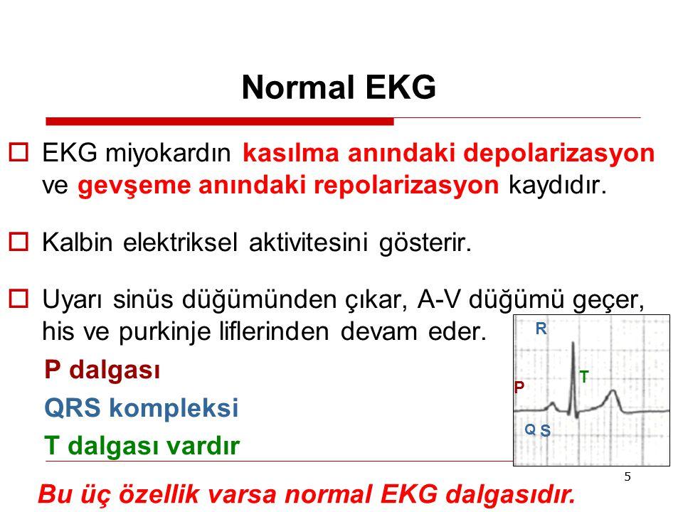 36 İleri Kardiyak Yaşam Desteğinde İlaçlar  VF/nVT/asistoli /nabızsız elektriksel aktivite; Adrenalin 3-5 dk ara ile verilir.